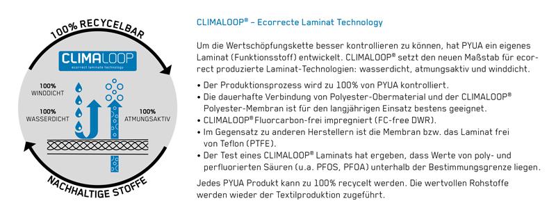 Pyua ClimaLoop Membran