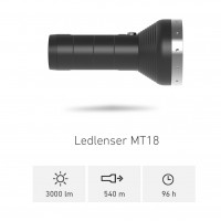LED Lenser MT18